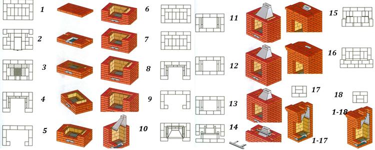 Порядовка камина - схема