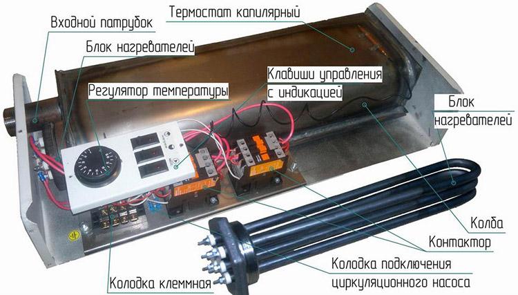 Схема ТЭнового котла отопления