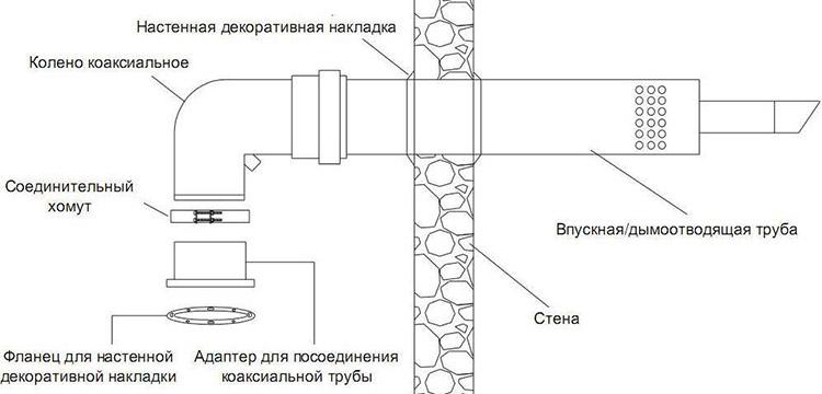 Navien - схема монтажа
