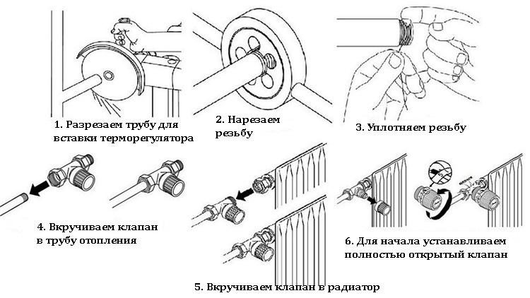 Монтаж терморегулятора на радиатор