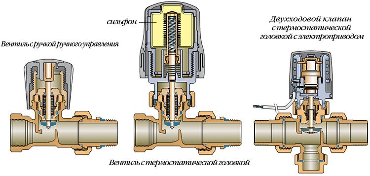 Терморегулятор электронного типа - схема устройства