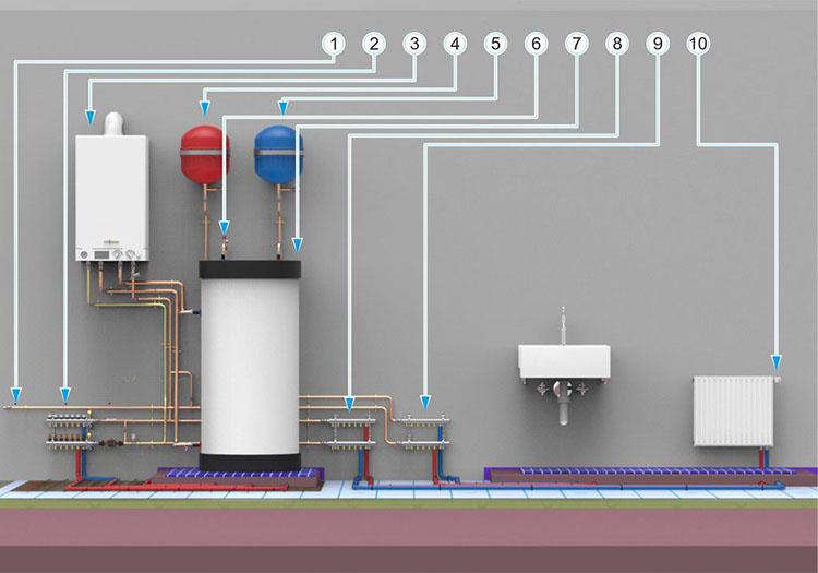 Схема монтажа одноконтурного прибора для обогрева
