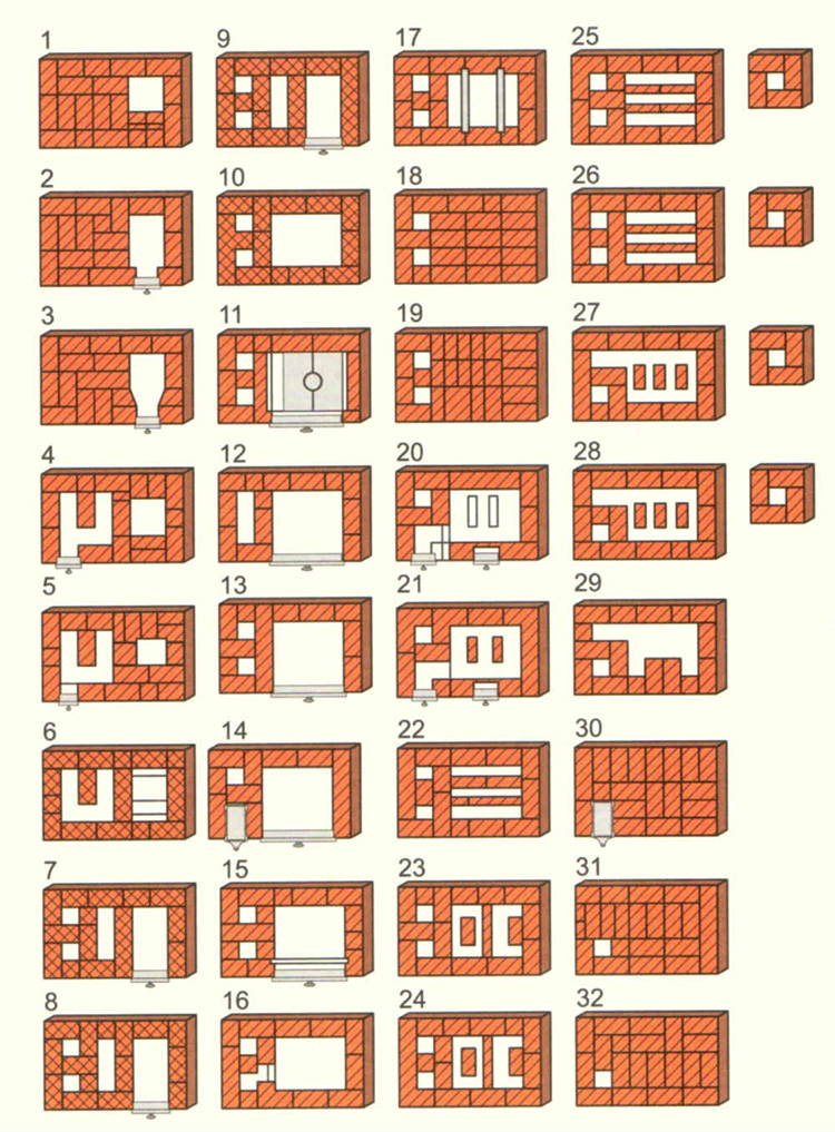 Схема сборки печи по рядам