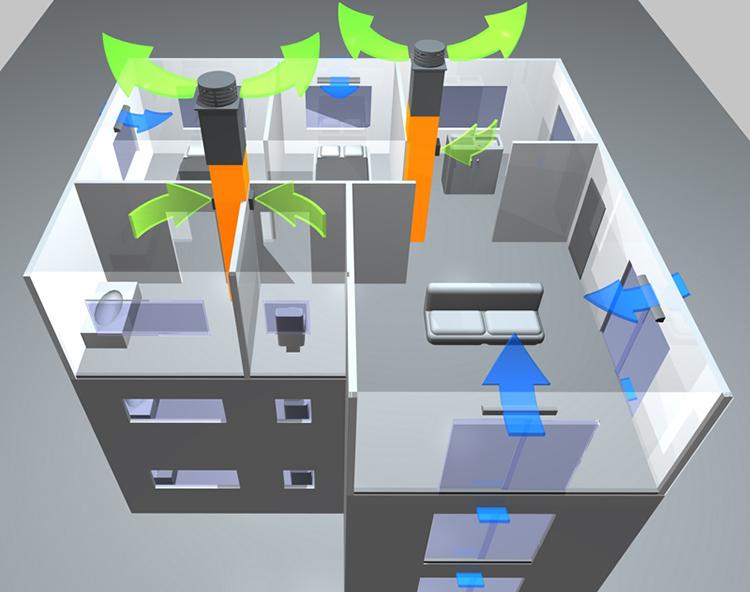 Схема движения воздуха при искусственной вентиляции