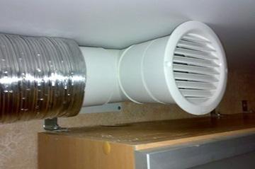 Вентиляция на кухне с вытяжкой