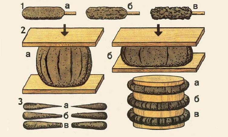 Проверка глины для печи