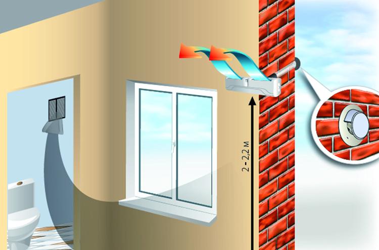 Вентиляционная система в стене