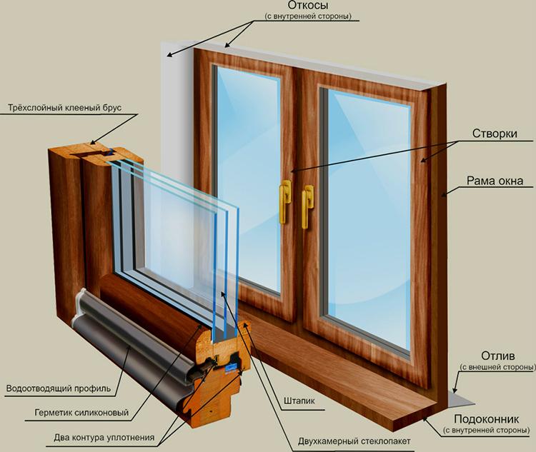 Окно деревянное с теплоизоляцией