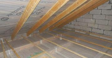 Теплоизоляция крыши