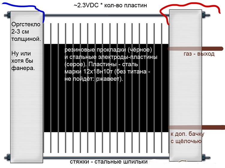 схематичное изображение электролизера