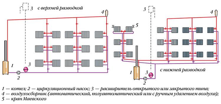 двухконтурное отопление - схема