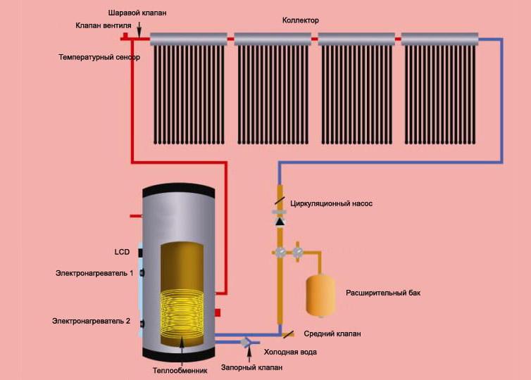 схема водного отопления