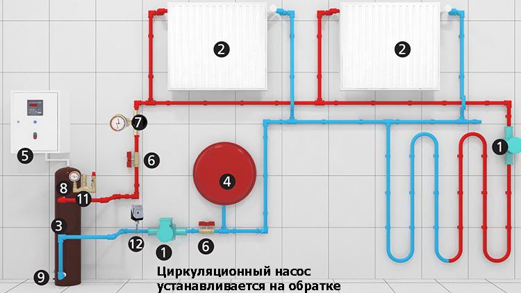 установка помпы в отопительную систему