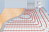 подключение теплого пола к отопительной системе