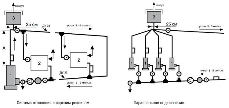 отопление с электродным котлом