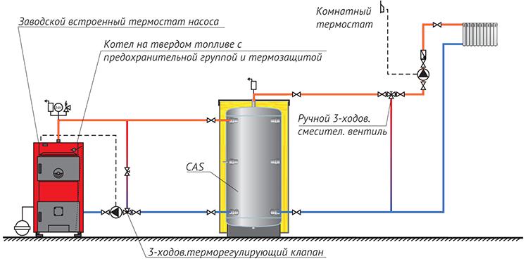 схема с теплоаккумулятором