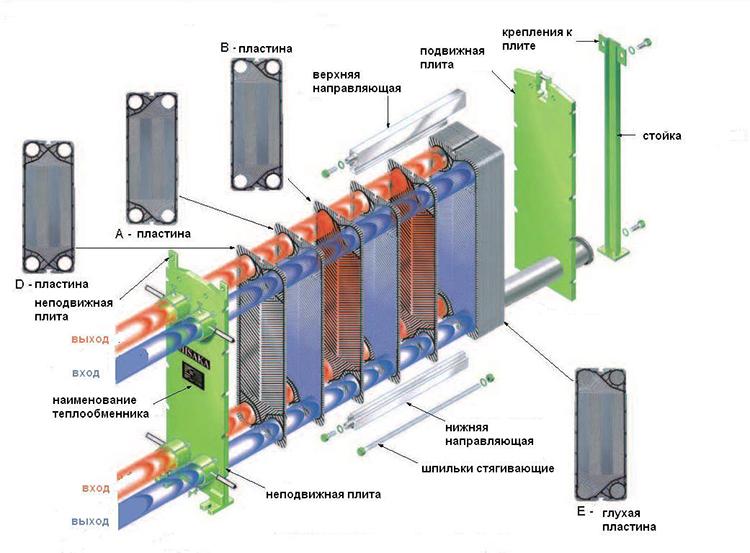 теплообменник - схема