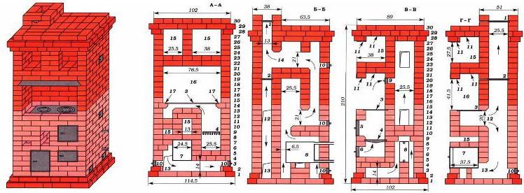 Схема кирпичной печи Шведки-малютки