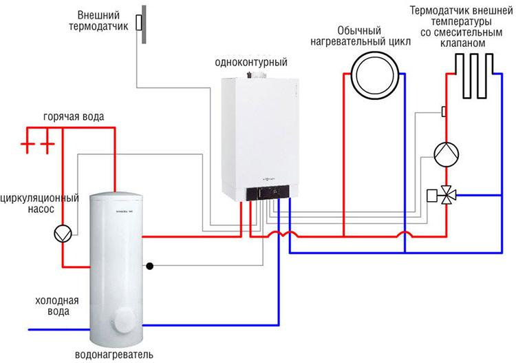 Одноконтурный котел отопления - подключение