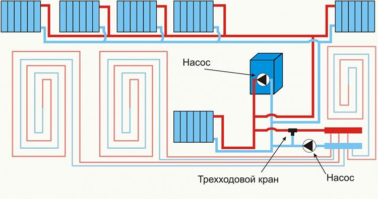 Двухтрубная система отопления с теплыми полами