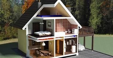 Отопление двухэтажного дома