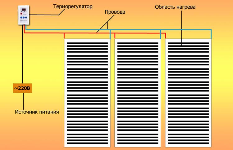 Пленочный пол - схема подключения