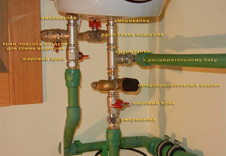 Подсоединение бойлера к водопроводу