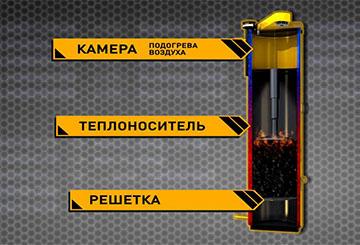 Конструкция котла верхнего горения