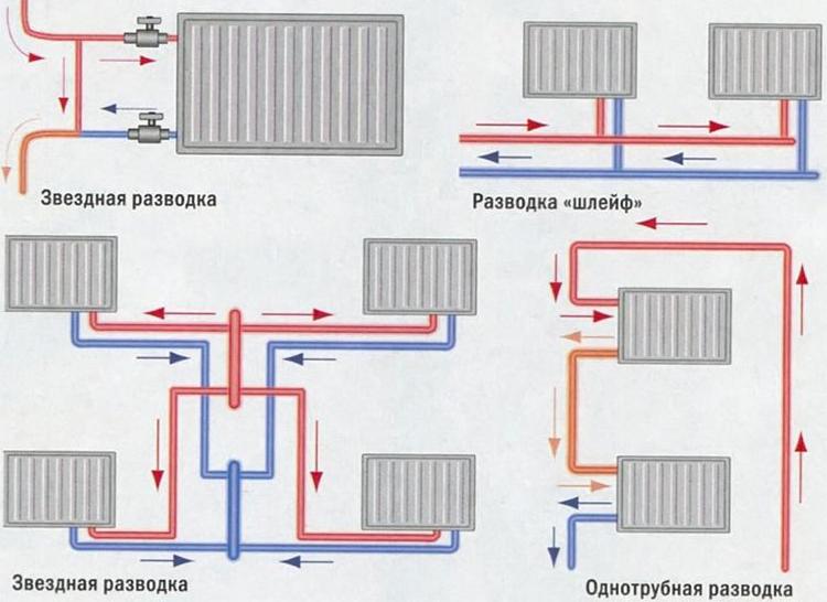Схема разводки батарей