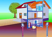 Отопление частного дома теплом земли