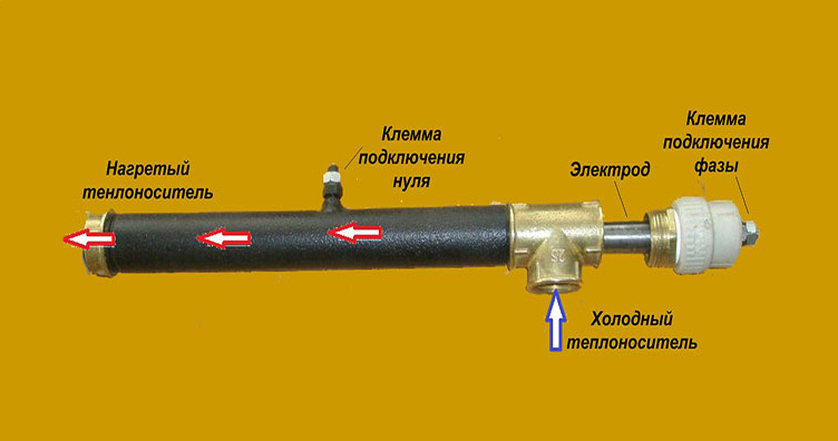Электрический котел своими руками 220в