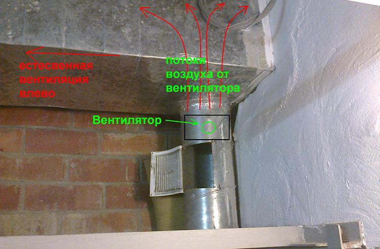 Вентиляционная система - комбинированный вариант