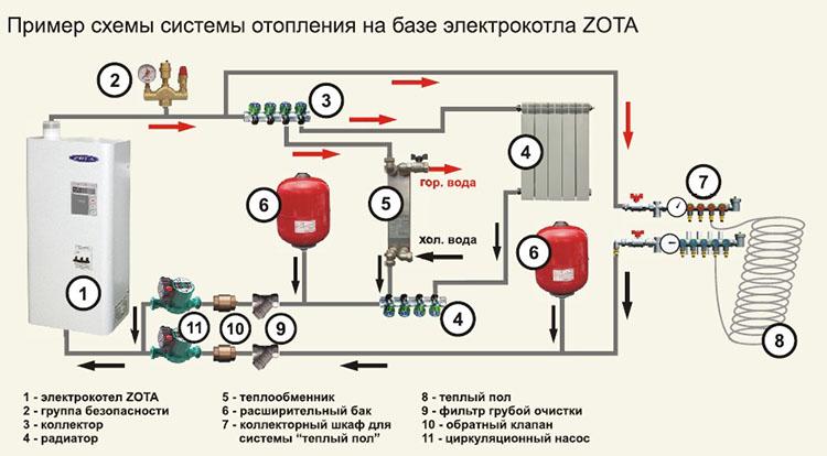 электрический котел - схема устройства