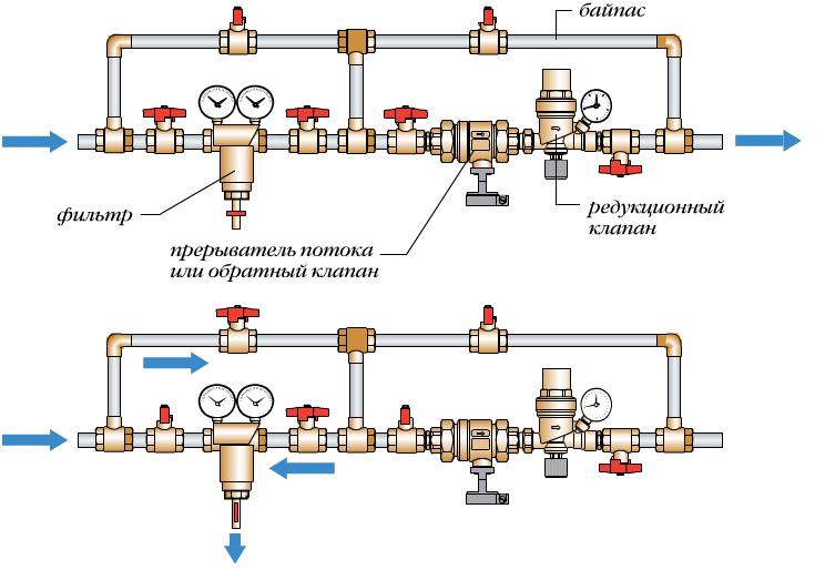 схема подпиточного узла