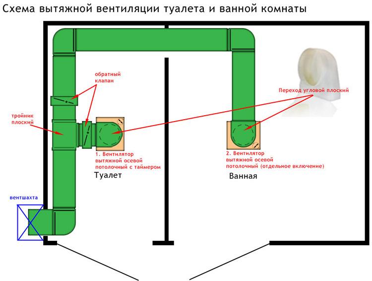 схема вентиляции санузла
