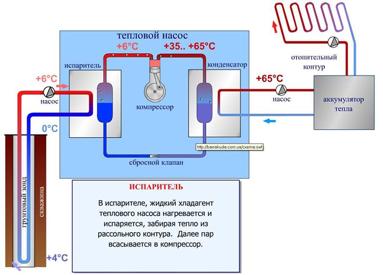 геотермальная система
